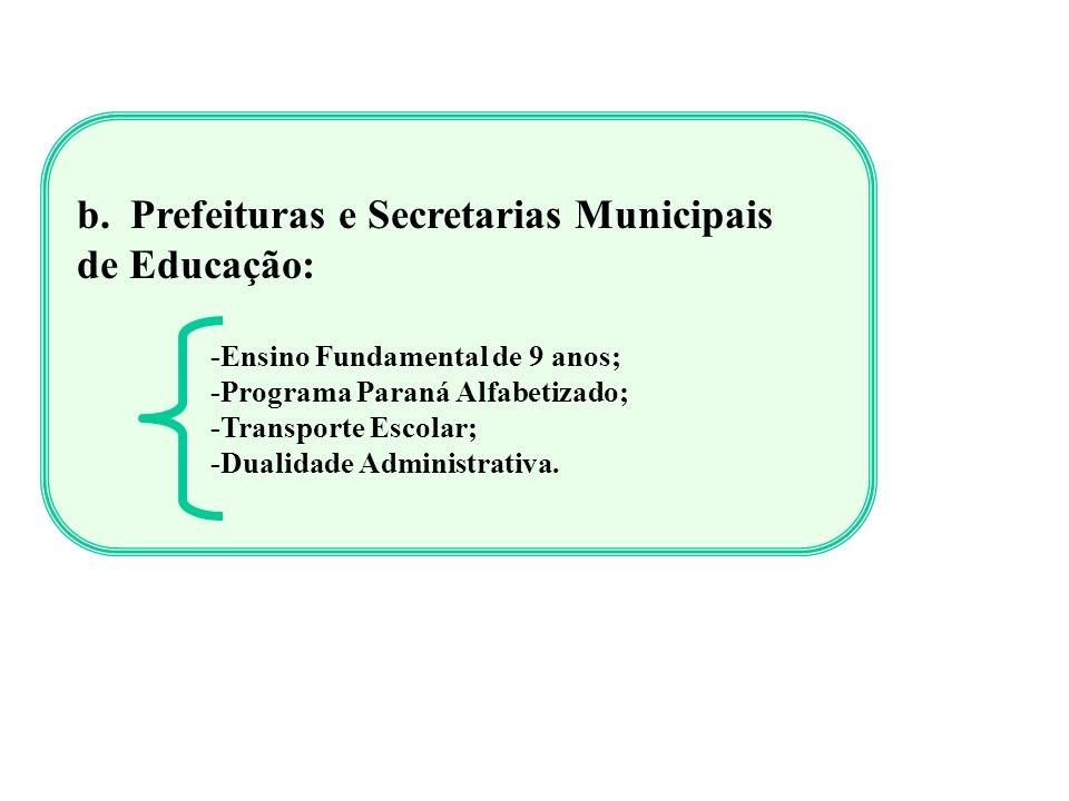 Prefeituras e Secretarias Municipais de Educação: