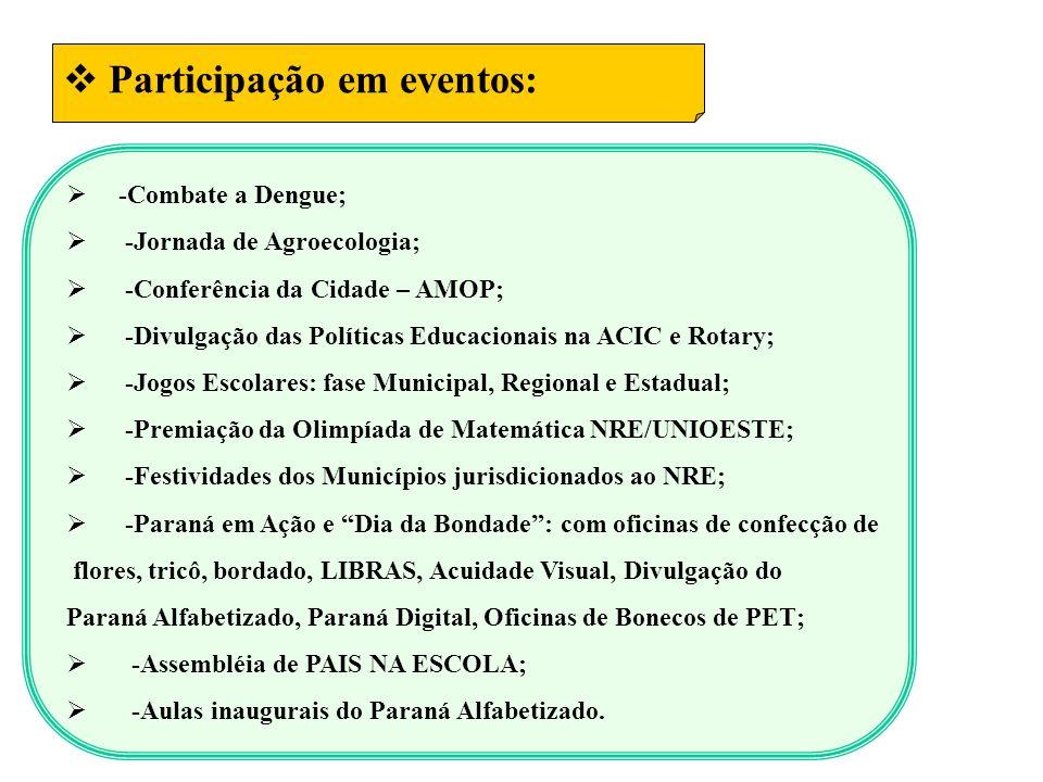 Participação em eventos: