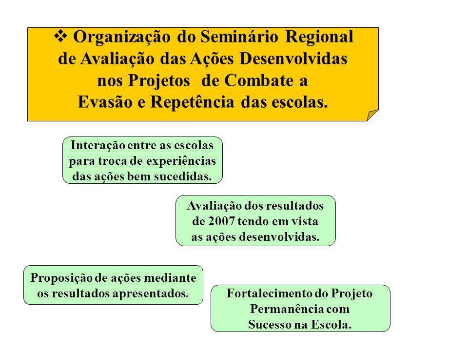 Organização do Seminário Regional de Avaliação das Ações Desenvolvidas