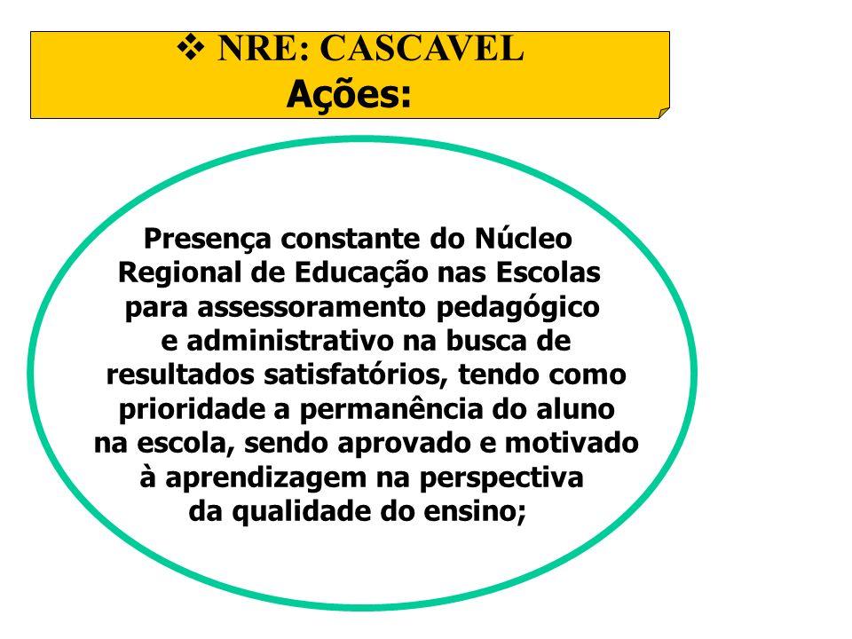 NRE: CASCAVEL Ações: Presença constante do Núcleo