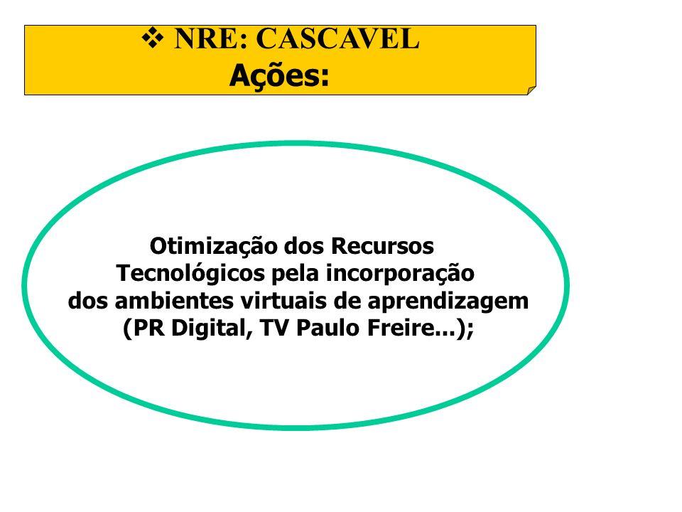 NRE: CASCAVEL Ações: Otimização dos Recursos