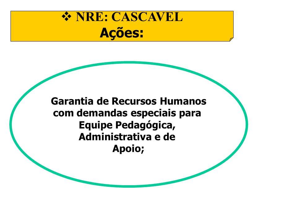 Garantia de Recursos Humanos com demandas especiais para