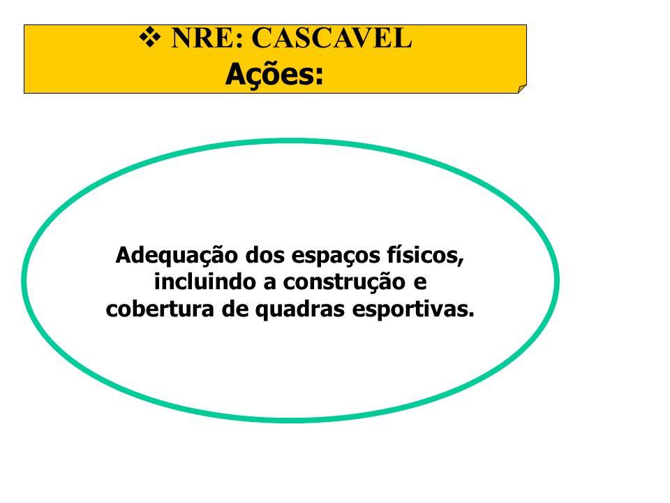 NRE: CASCAVEL Ações: Adequação dos espaços físicos,