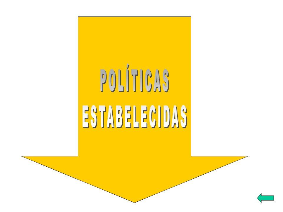 POLÍTICAS ESTABELECIDAS
