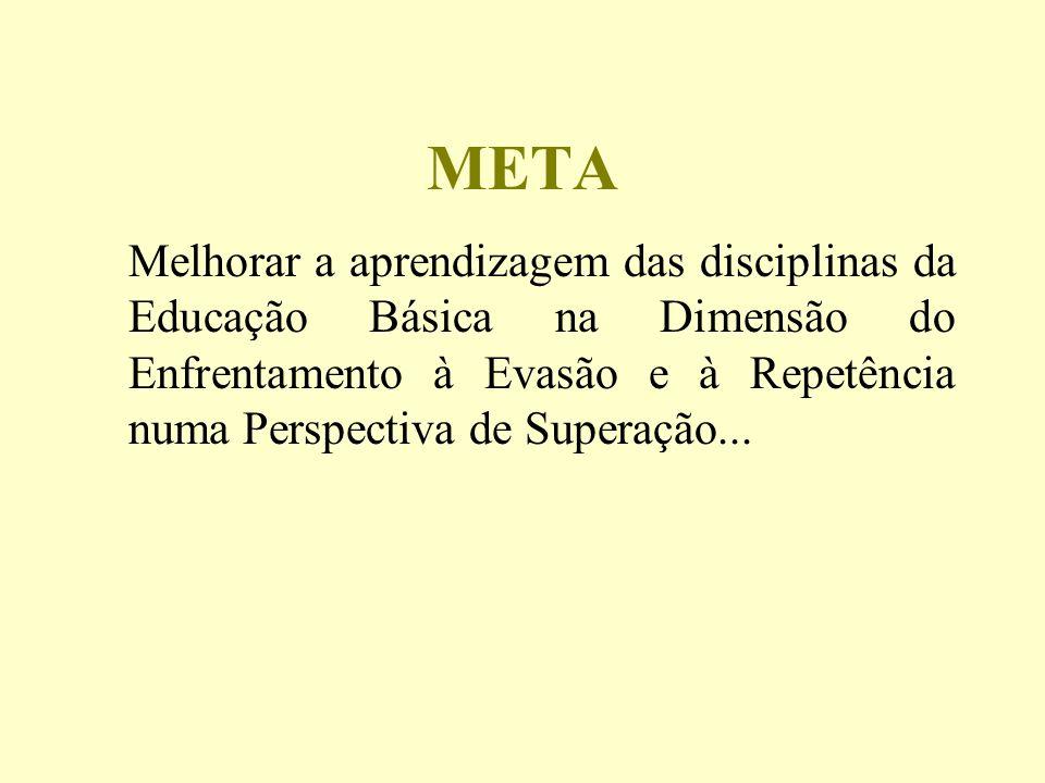 META Melhorar a aprendizagem das disciplinas da Educação Básica na Dimensão do Enfrentamento à Evasão e à Repetência numa Perspectiva de Superação...