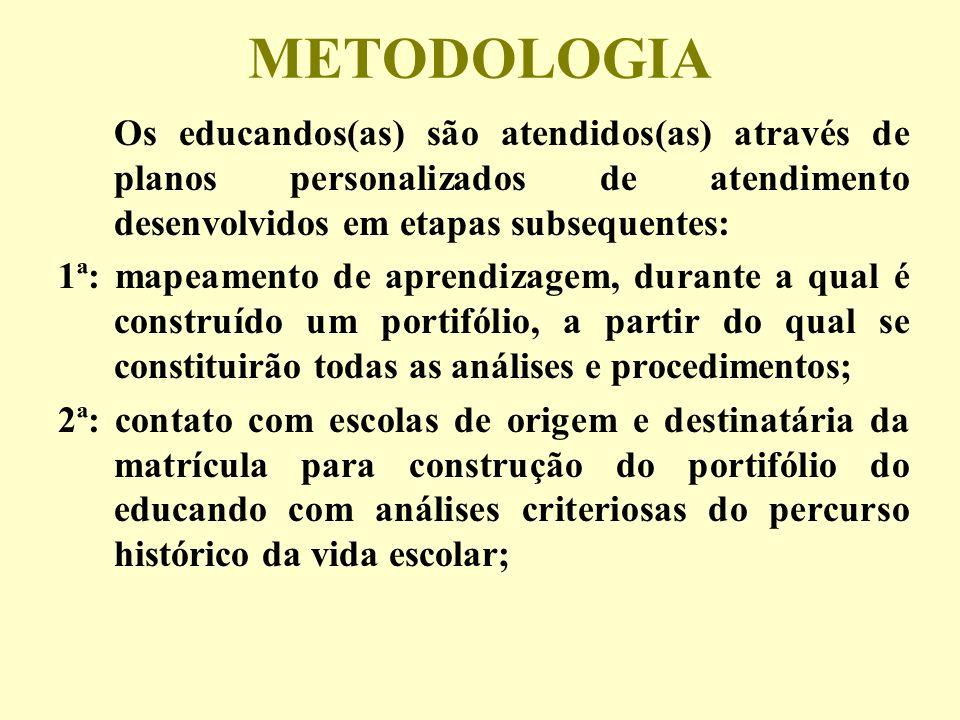 METODOLOGIA Os educandos(as) são atendidos(as) através de planos personalizados de atendimento desenvolvidos em etapas subsequentes:
