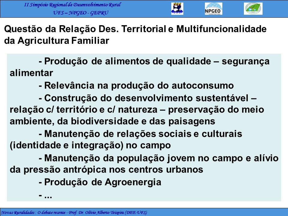 Questão da Relação Des. Territorial e Multifuncionalidade da Agricultura Familiar