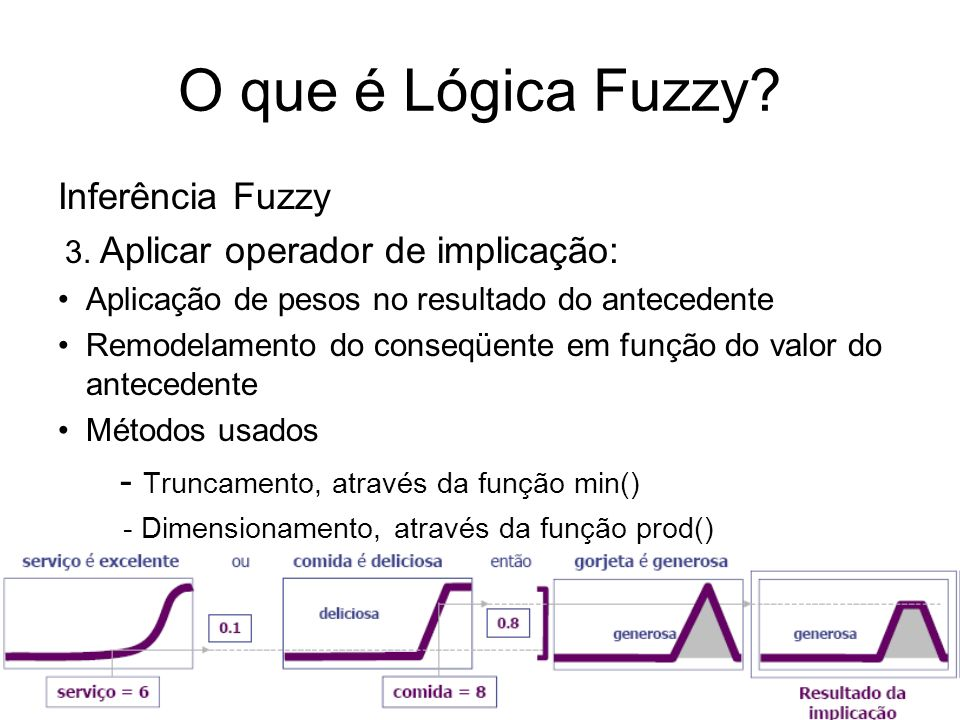 O que é Lógica Fuzzy Inferência Fuzzy
