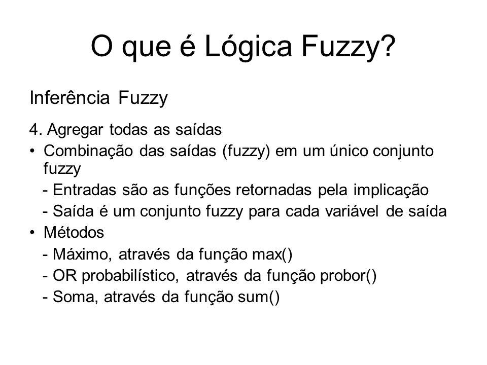 O que é Lógica Fuzzy Inferência Fuzzy 4. Agregar todas as saídas