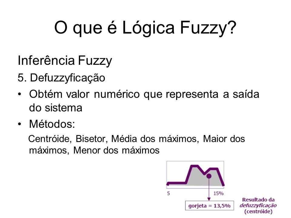 O que é Lógica Fuzzy Inferência Fuzzy 5. Defuzzyficação