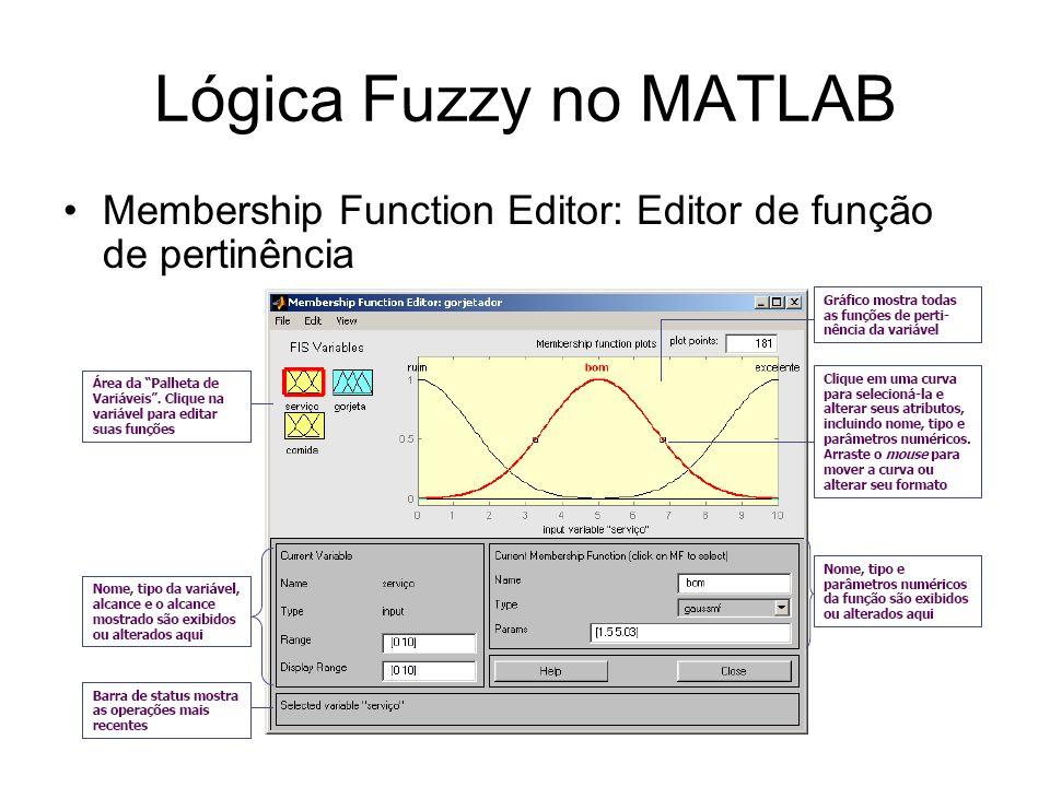 Lógica Fuzzy no MATLAB Membership Function Editor: Editor de função de pertinência