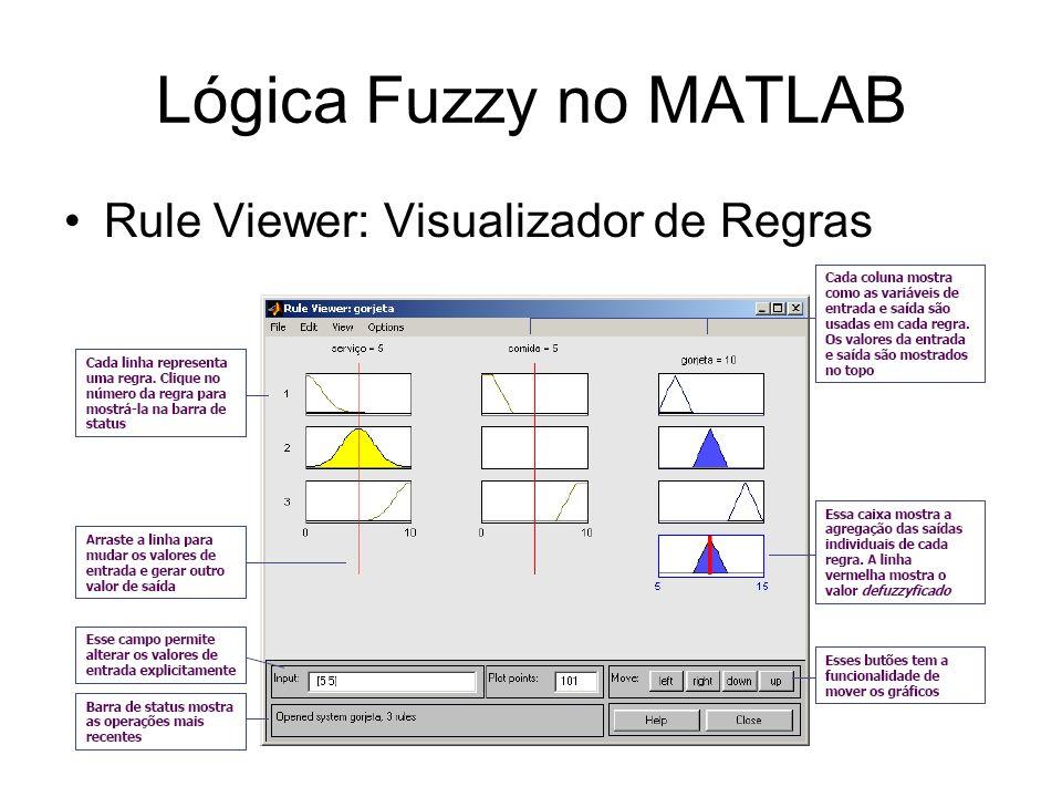 Lógica Fuzzy no MATLAB Rule Viewer: Visualizador de Regras