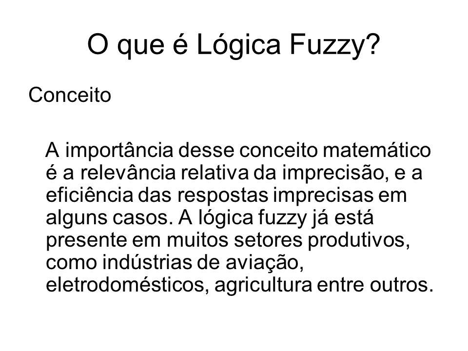 O que é Lógica Fuzzy Conceito