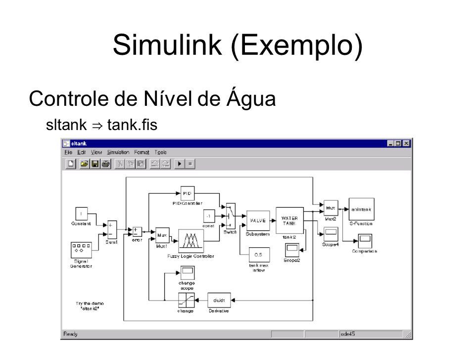 Simulink (Exemplo) Controle de Nível de Água sltank ⇒ tank.fis