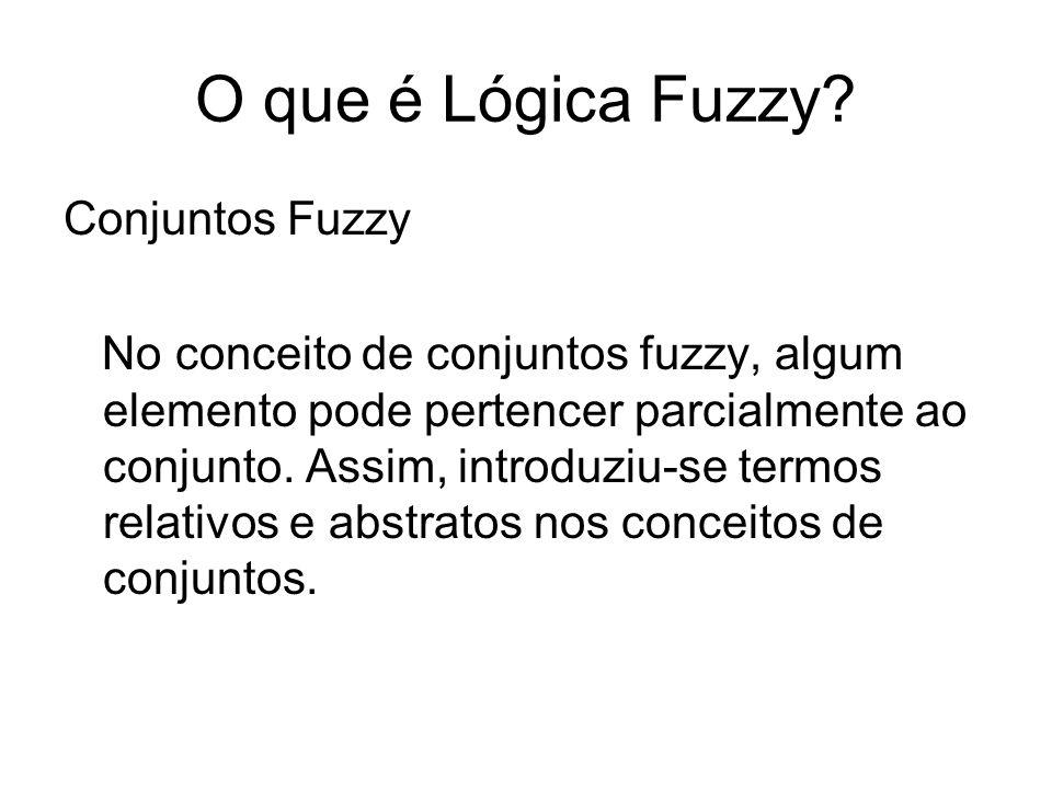 O que é Lógica Fuzzy Conjuntos Fuzzy