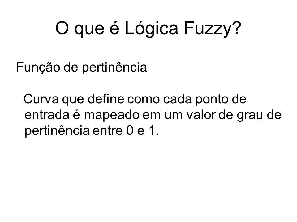 O que é Lógica Fuzzy Função de pertinência