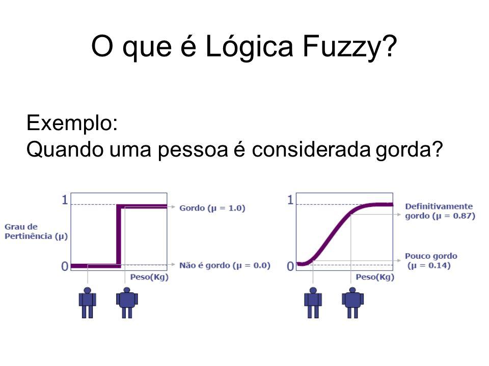 O que é Lógica Fuzzy Exemplo: Quando uma pessoa é considerada gorda