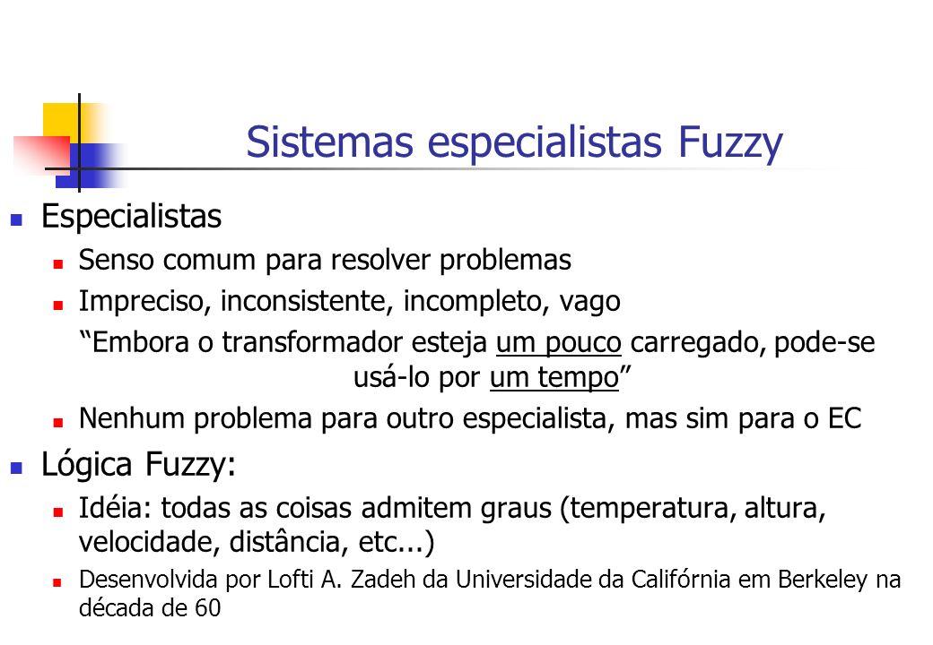 Sistemas especialistas Fuzzy