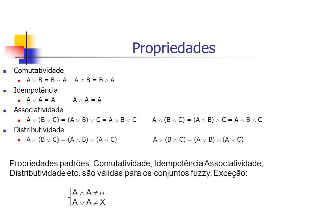 Propriedades Comutatividade. A  B = B  A A  B = B  A. Idempotência. A  A = A A  A = A.
