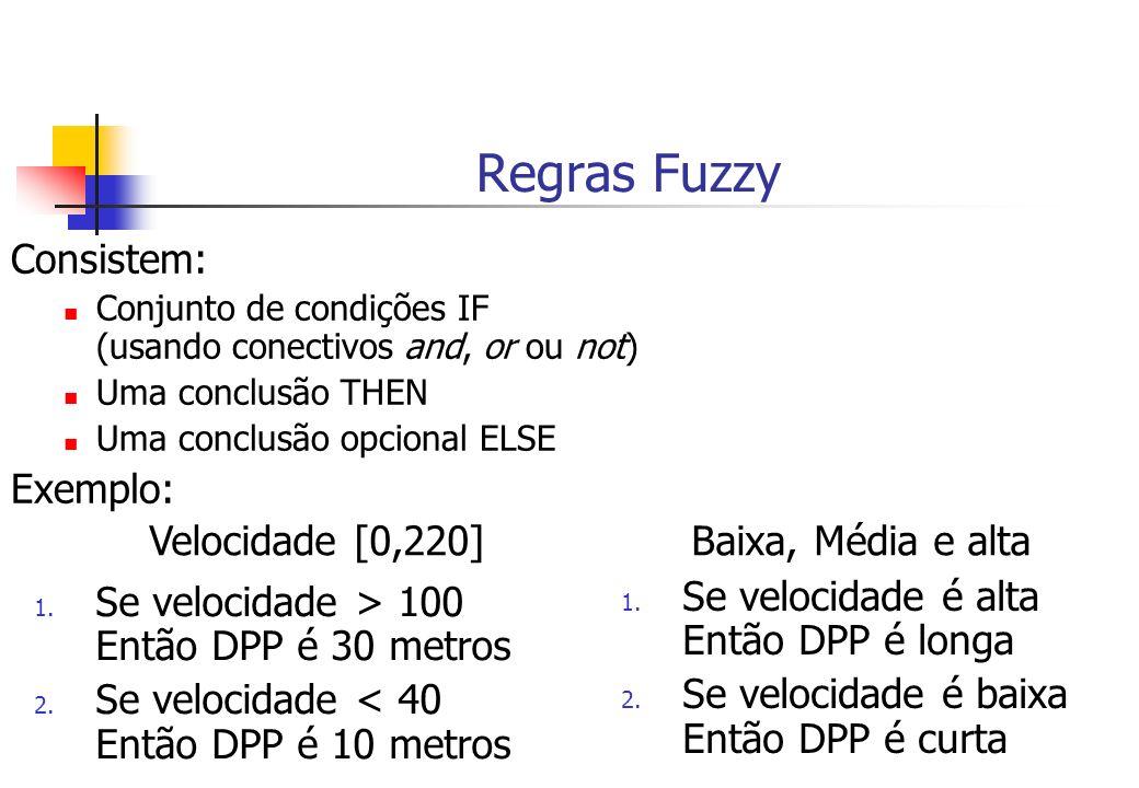 Regras Fuzzy Consistem: Exemplo: