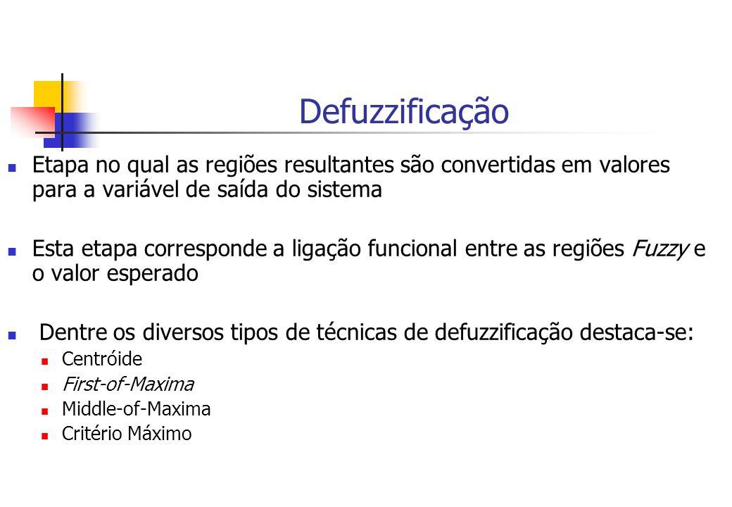 Defuzzificação Etapa no qual as regiões resultantes são convertidas em valores para a variável de saída do sistema.