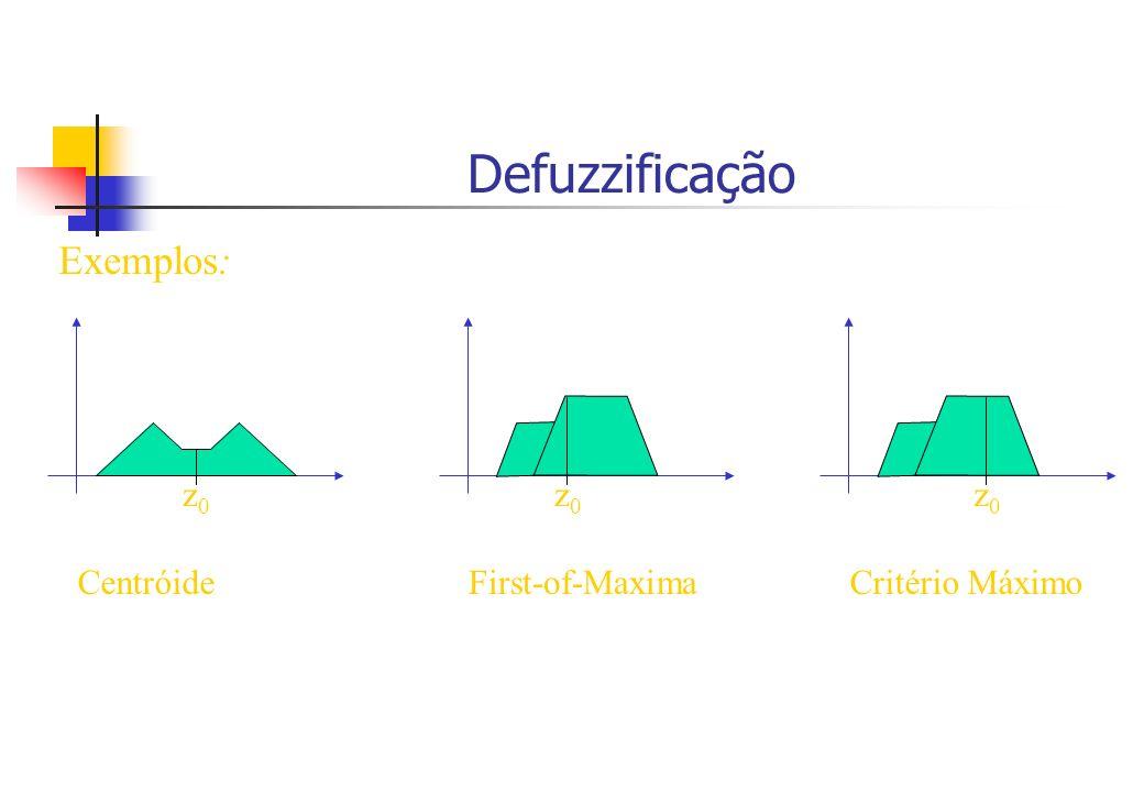 Defuzzificação Exemplos: z0 Centróide First-of-Maxima Critério Máximo
