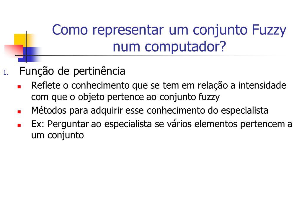 Como representar um conjunto Fuzzy num computador