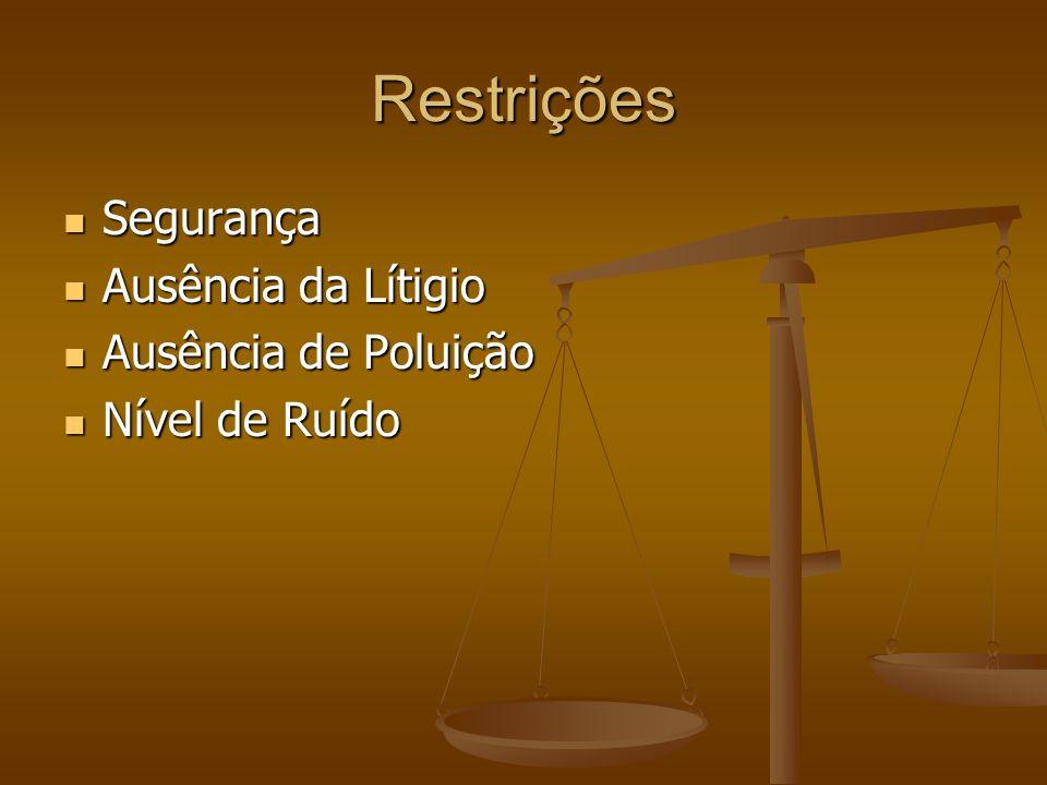 Restrições Segurança Ausência da Lítigio Ausência de Poluição