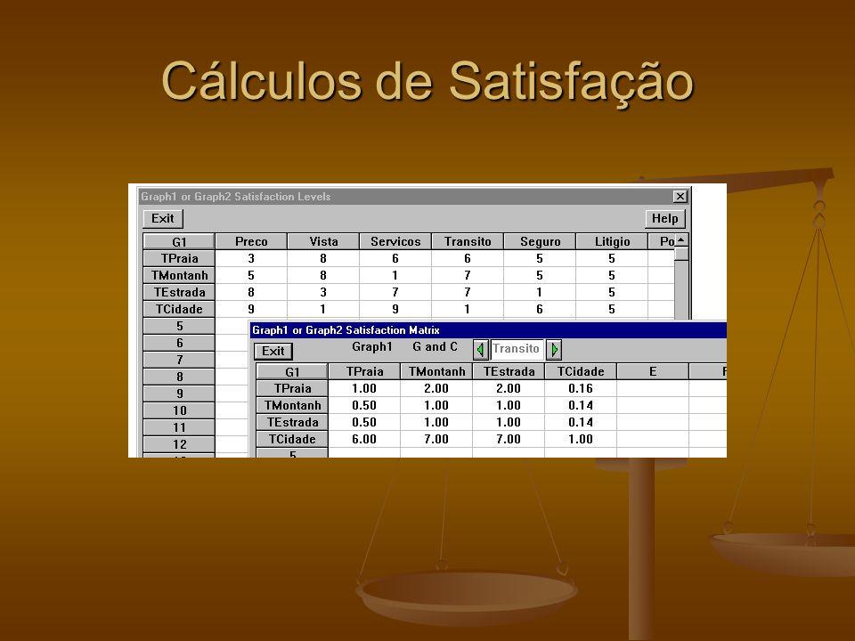 Cálculos de Satisfação