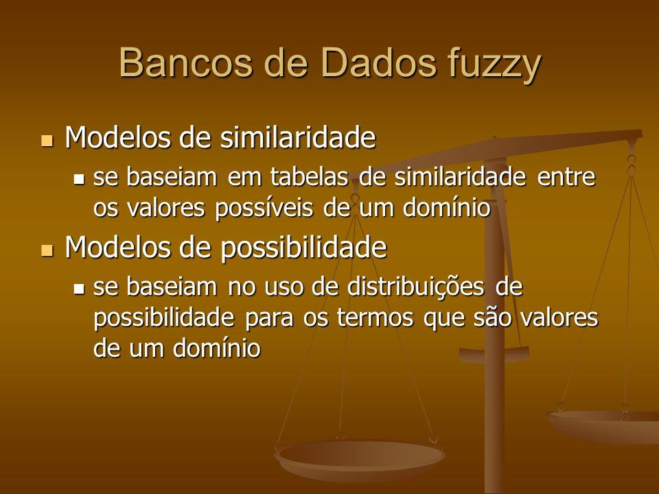 Bancos de Dados fuzzy Modelos de similaridade Modelos de possibilidade