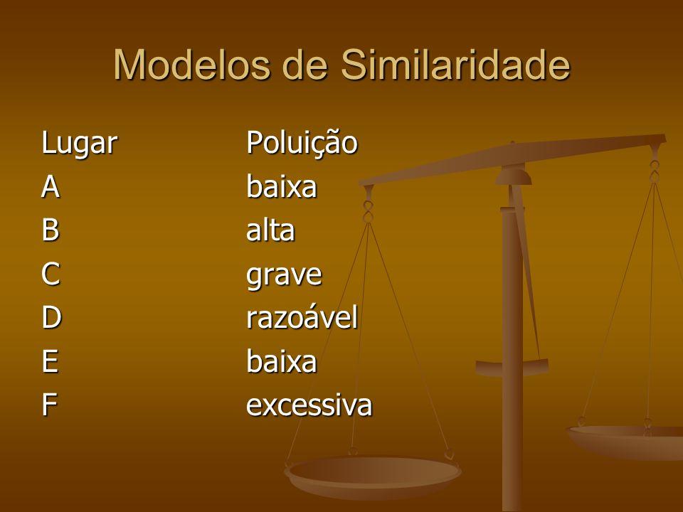 Modelos de Similaridade
