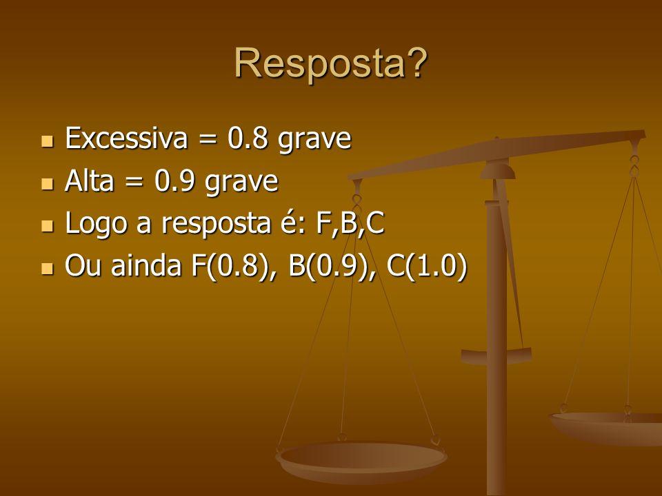 Resposta Excessiva = 0.8 grave Alta = 0.9 grave