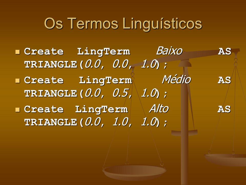 Os Termos Linguísticos