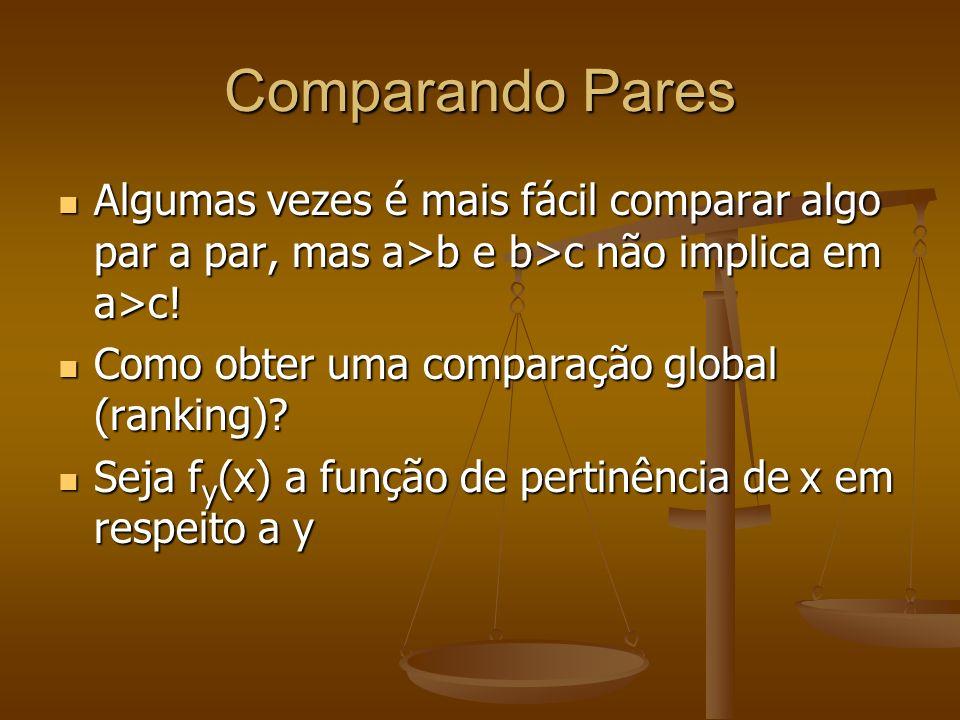 Comparando Pares Algumas vezes é mais fácil comparar algo par a par, mas a>b e b>c não implica em a>c!