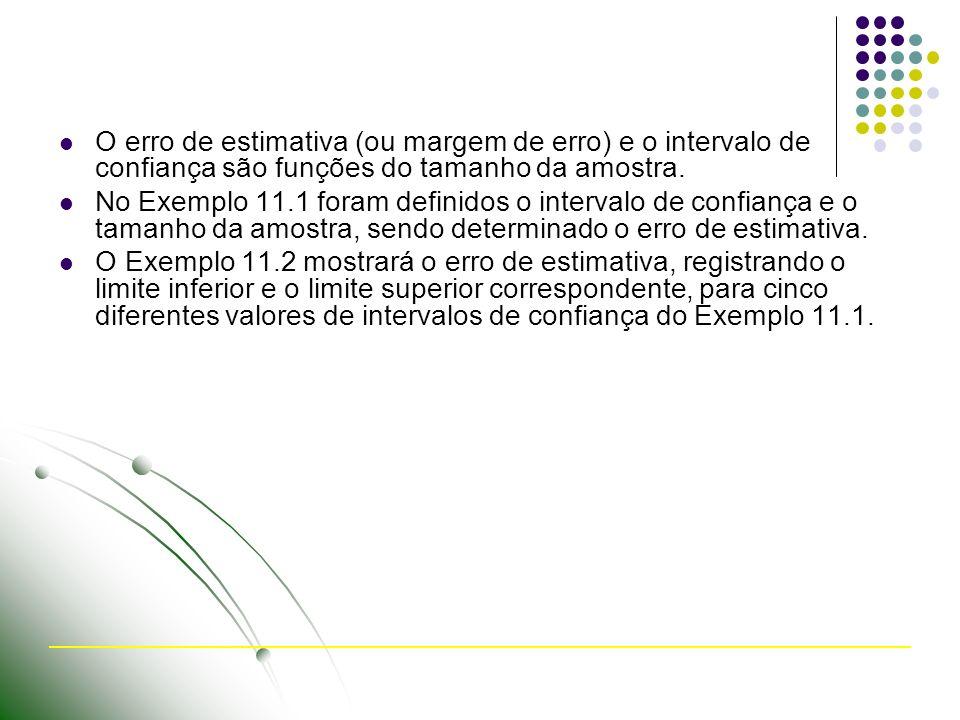 O erro de estimativa (ou margem de erro) e o intervalo de confiança são funções do tamanho da amostra.