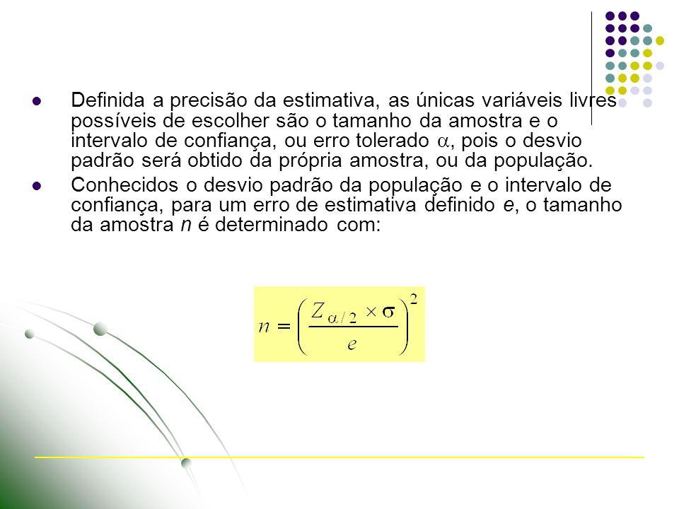 Definida a precisão da estimativa, as únicas variáveis livres possíveis de escolher são o tamanho da amostra e o intervalo de confiança, ou erro tolerado , pois o desvio padrão será obtido da própria amostra, ou da população.