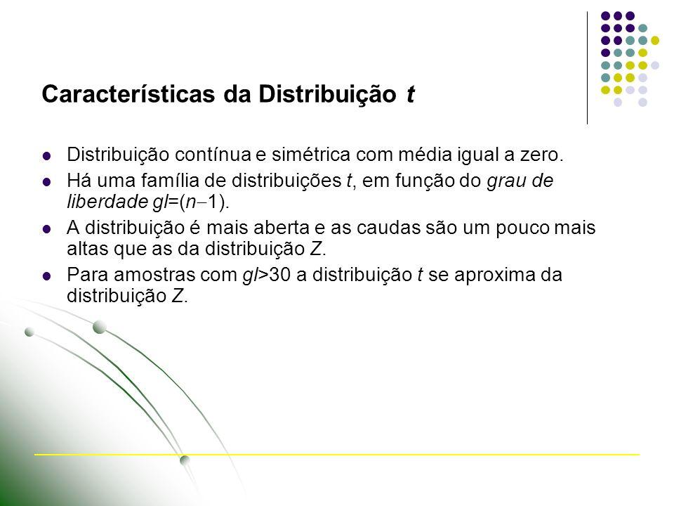 Características da Distribuição t