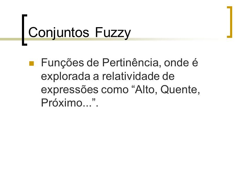 Conjuntos Fuzzy Funções de Pertinência, onde é explorada a relatividade de expressões como Alto, Quente, Próximo... .