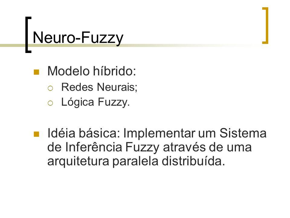 Neuro-Fuzzy Modelo híbrido: