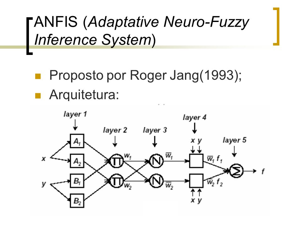 ANFIS (Adaptative Neuro-Fuzzy Inference System)
