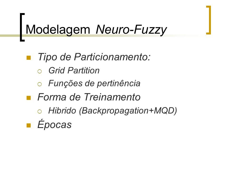 Modelagem Neuro-Fuzzy