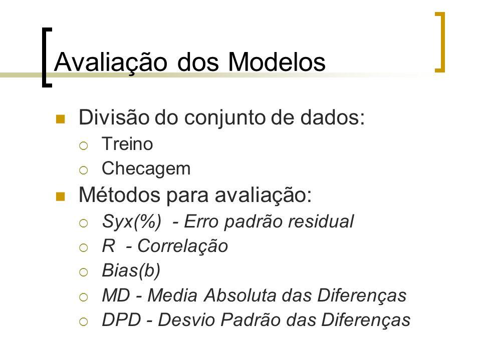 Avaliação dos Modelos Divisão do conjunto de dados: