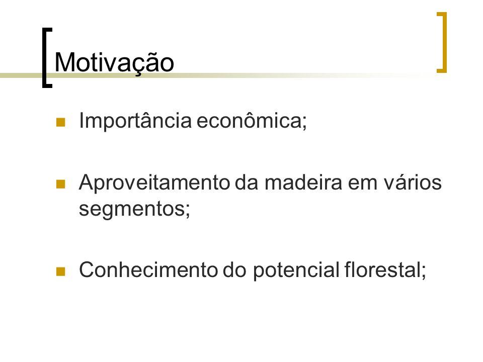 Motivação Importância econômica;