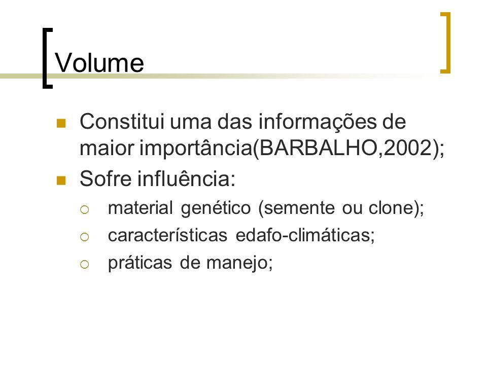 Volume Constitui uma das informações de maior importância(BARBALHO,2002); Sofre influência: material genético (semente ou clone);