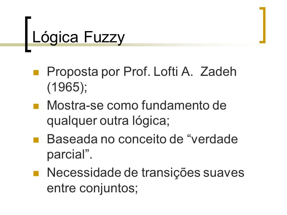 Lógica Fuzzy Proposta por Prof. Lofti A. Zadeh (1965);