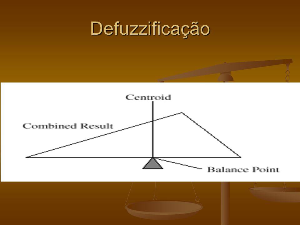 Defuzzificação