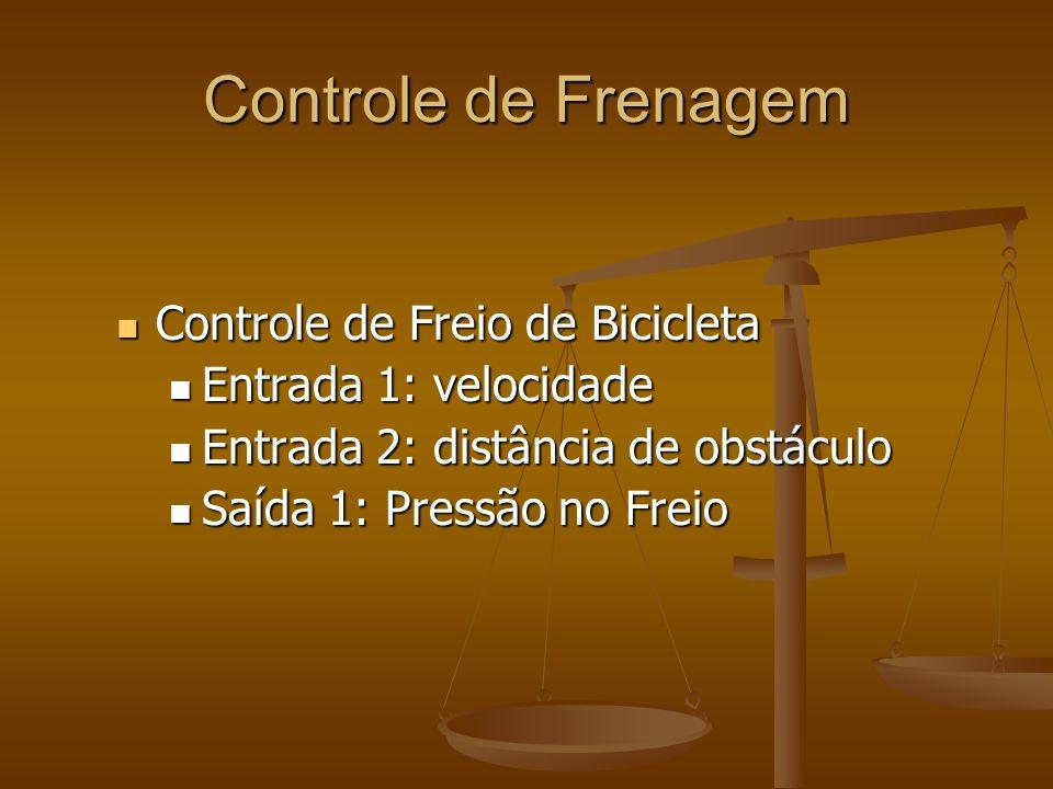 Controle de Frenagem Controle de Freio de Bicicleta
