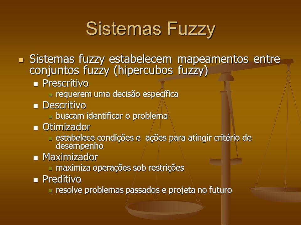Sistemas Fuzzy Sistemas fuzzy estabelecem mapeamentos entre conjuntos fuzzy (hipercubos fuzzy) Prescritivo.