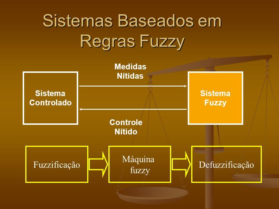 Sistemas Baseados em Regras Fuzzy