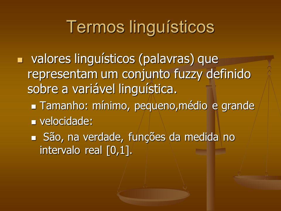 Termos linguísticos valores linguísticos (palavras) que representam um conjunto fuzzy definido sobre a variável linguística.